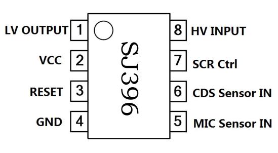 温控器 固体开关 小型马达控制器            直销单双向可控系列产品
